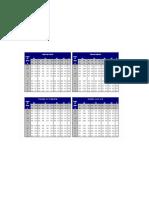 Tabelas de Fator de Utilização Philips