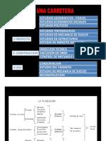 ETAPAS DE UNA CARRETERA.pdf