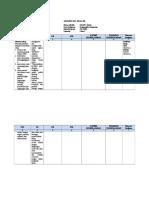 1. Analisis SKL, KI, Dan KD