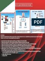 3._mekanisme_dan_alur_layanan_administrasi_dan_konsultasi_maret.pdf