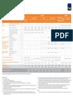 comparativo-pacotes.pdf