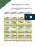 Test de kolb.xlsx.pdf