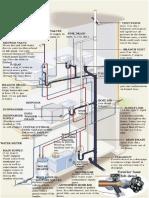Basic Plumbing 3D 01