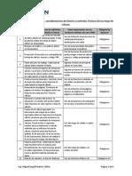 3.1 Funciones de Validación y Especificaciones Técnicas Extendida