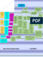 Mapa Conceptual Instrumentos Financieros