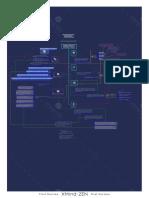 Mapa_conceptual - Zoila V