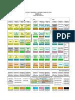 06b - Mapa Curricular Civil2007.pdf