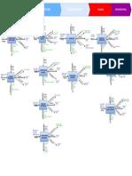 Diagrama ACV PET