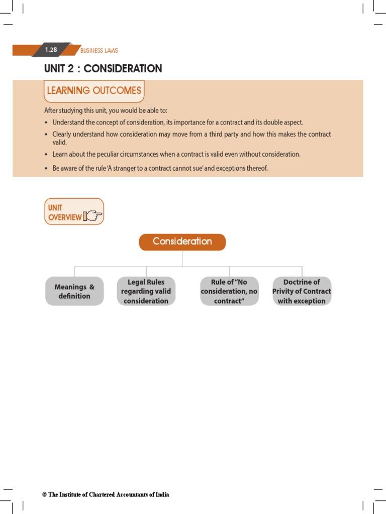 rules regarding consideration