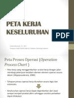 PETA KERJA KESELURUHAN.pptx