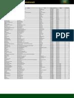 cinema_convenzionati.pdf