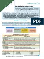 capsule for income tax 1.pdf