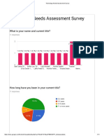 technology needs assessment teacher survey