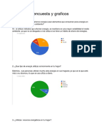 Análisis de Encuesta y Graficos