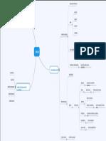 IPERC.pdf