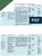 fiche signalétique cycle de formation gestion des ressources halieutiques1