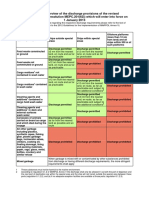 Annex V discharge requirements for website 3.pdf