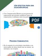 Comunicación Efectiva Para Una Negociación Eficaz