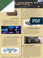 Breve Historia de Las TIC's