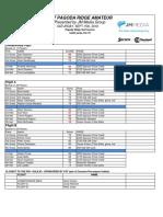 2018 JM MEDIA Pagoda Ridge Amateur Results