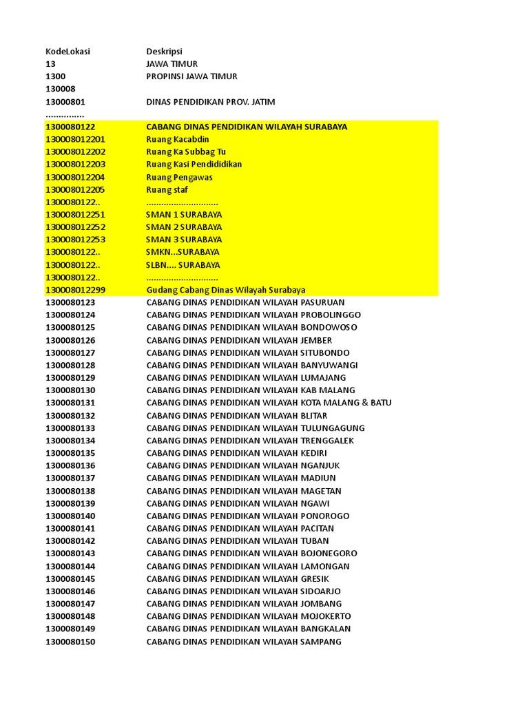 Kode Simbada 008a024019