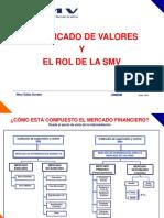 MERCADO_VALORES_ROL_SMV.pdf