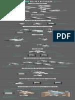 Javascript's Prototypal Inheritance, Illustrated