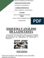 ENCUESTA UASF