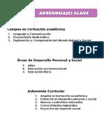 Agenda Lista2