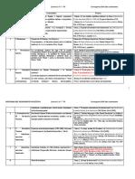 Cronograma HPP 2018 2do Cuatrim