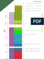 Programación Segundo Carrera 2011-12