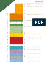 Programacion Primero 2011-12