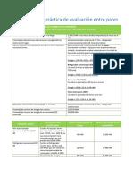 Formato Para Práctica de Evaluación Entre Pares (Energías convencionales, limpias y su tecnología)