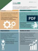 Tipos de perfiles contratados.pdf