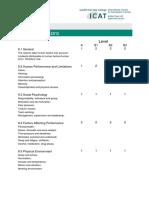 Human-factors-syllabus.pdf