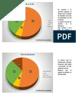 Aplicación de Encuesta y Análisis de Resultados Act2 s7