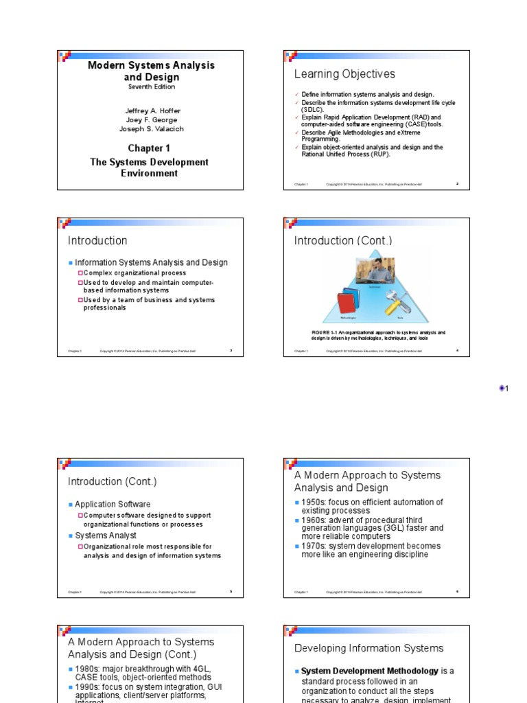 Learning Objectives Modern Systems Analysis And Design Software Development Process Software Development