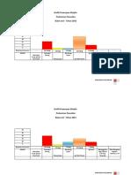 Grafik Penerapan Disiplin Edit 3
