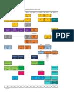 Plan de Estudios Pregrado Administracion 201820