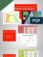 Micro. Plantas Biocidas