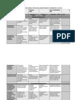 239712575-Rubrik-Penilaian-Praktikum.pdf