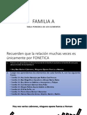 Tabla Periodica Familia A