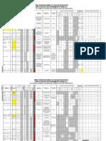 Guia de Llenados de Formato Rm.226-0562011