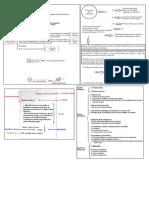 Documentos Formales