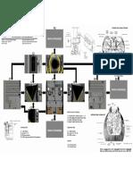 Lunar Module Panel Overview.pdf