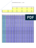 TABLAS DE SECCIONES HIDRÁULICAS.pdf