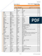 Marugoto Starter Competences Vocabulary Index  En