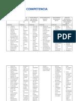 DE LA COMPETENCIA, penal procesal.docx