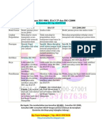 perbedaaniso9001haccpiso22000-141124033435-conversion-gate02.pdf