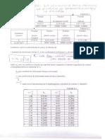 Metodologie-Calcul-Ks.pdf